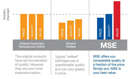 toner-cartridge-best-value-graph